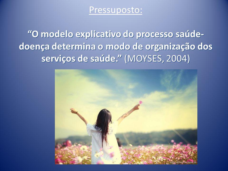 Pressuposto: O modelo explicativo do processo saúde-doença determina o modo de organização dos serviços de saúde. (MOYSES, 2004)
