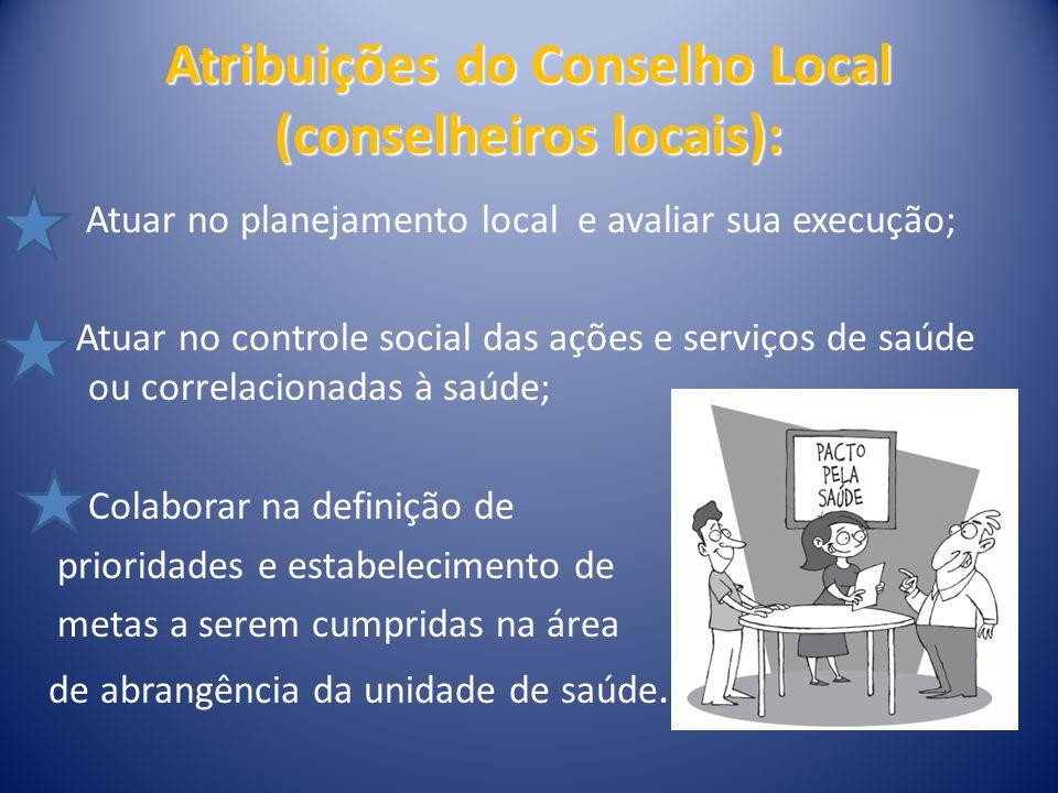 Atribuições do Conselho Local (conselheiros locais):