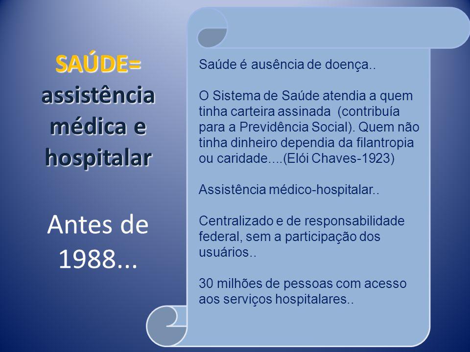 SAÚDE= assistência médica e hospitalar Antes de 1988...