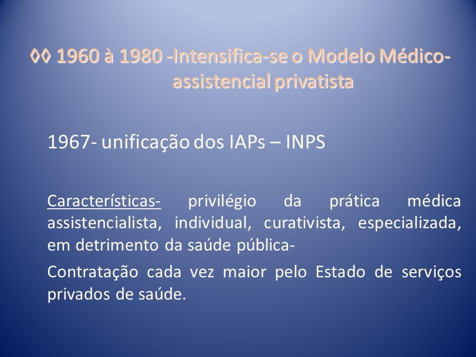 1967- unificação dos IAPs – INPS