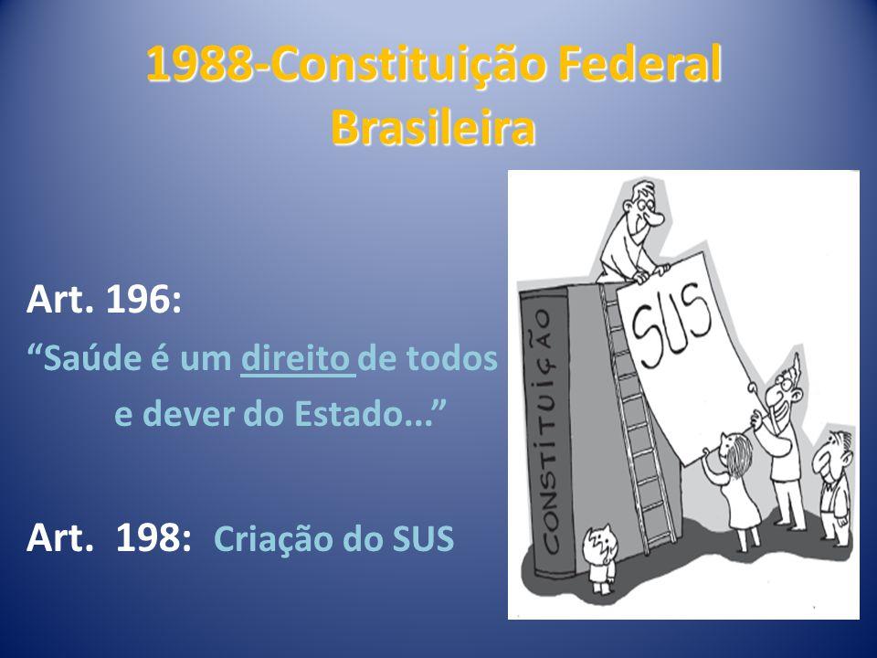 1988-Constituição Federal Brasileira
