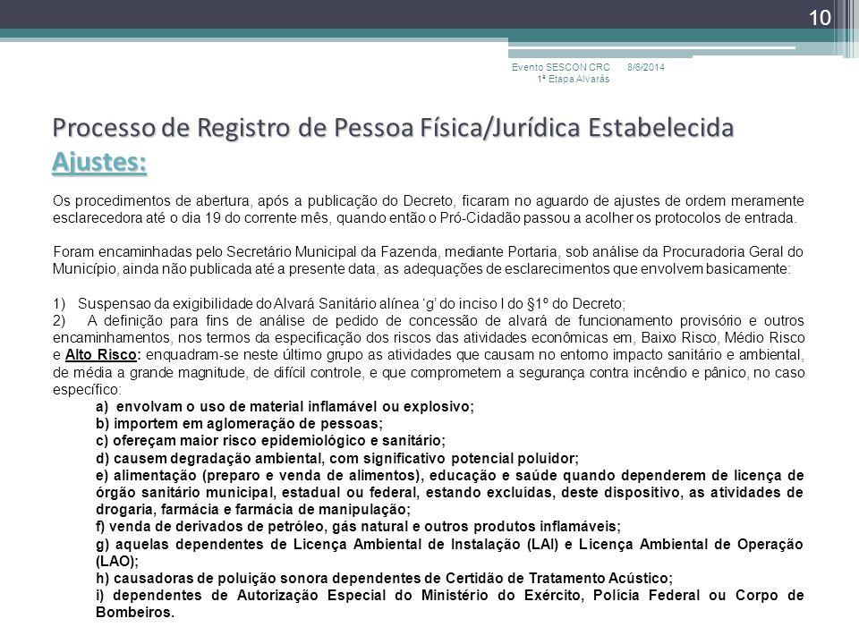 Processo de Registro de Pessoa Física/Jurídica Estabelecida Ajustes: