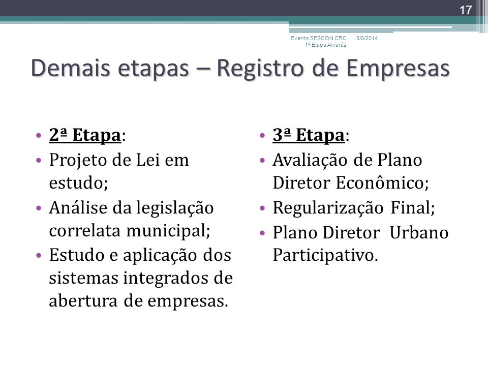 Demais etapas – Registro de Empresas