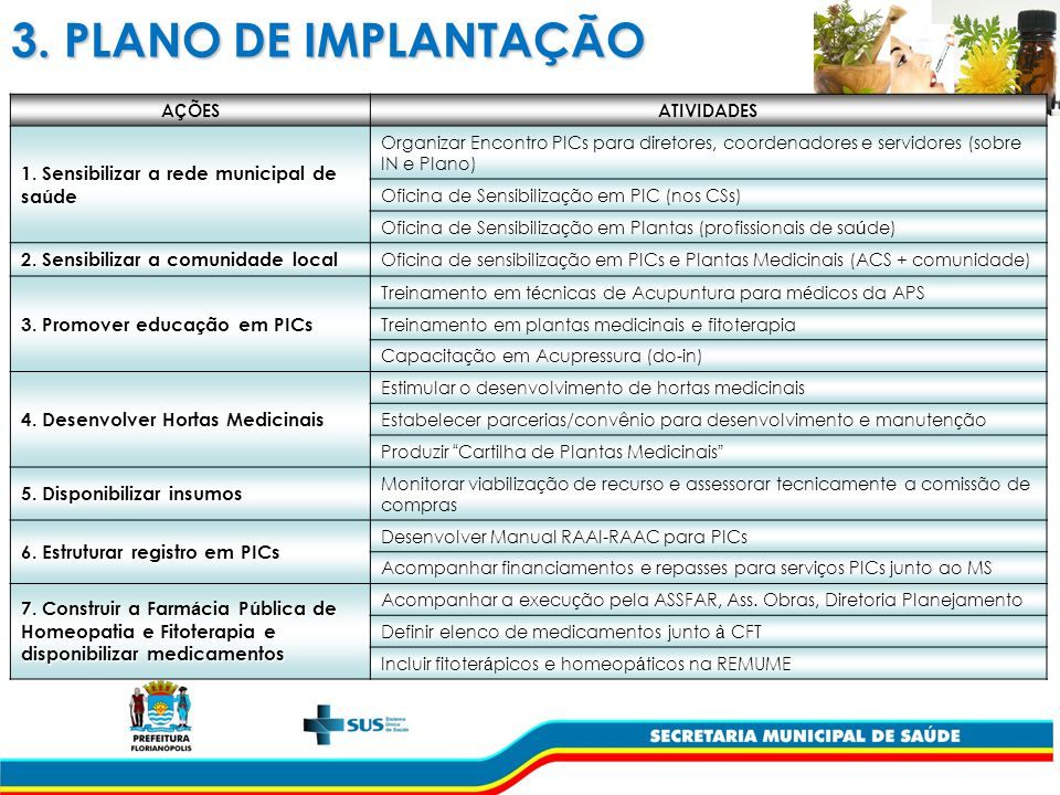 3. PLANO DE IMPLANTAÇÃO 1. Sensibilizar a rede municipal de saúde