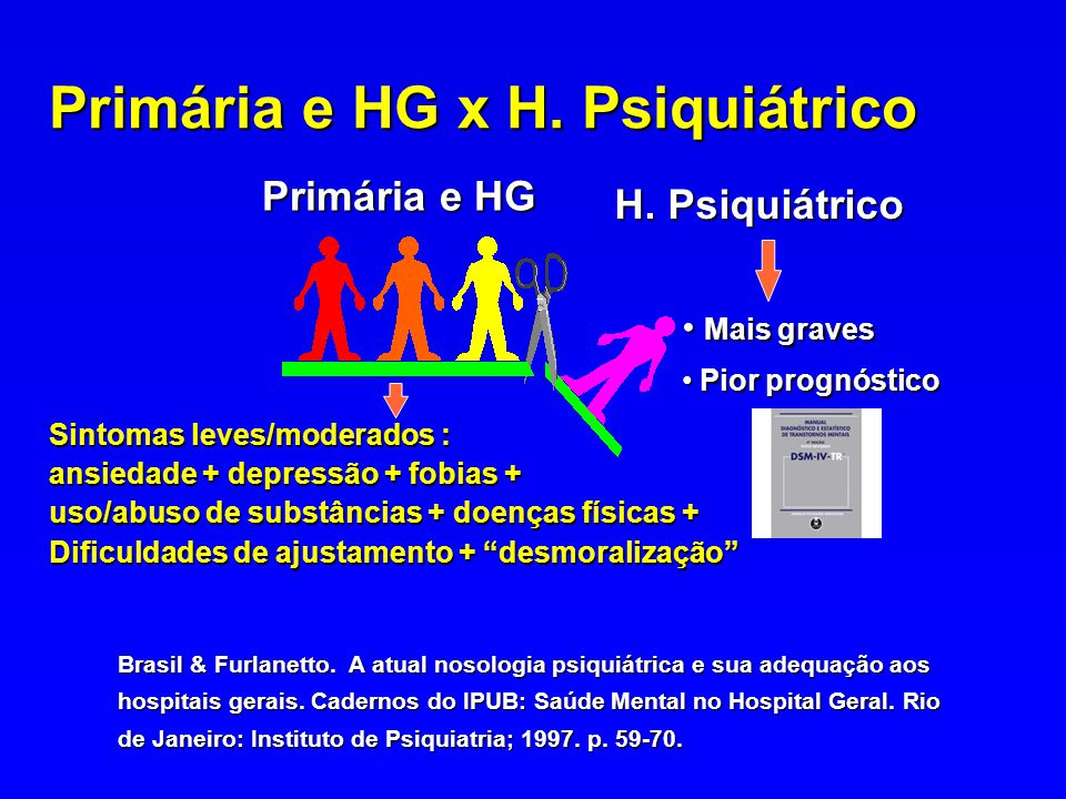 Primária e HG x H. Psiquiátrico