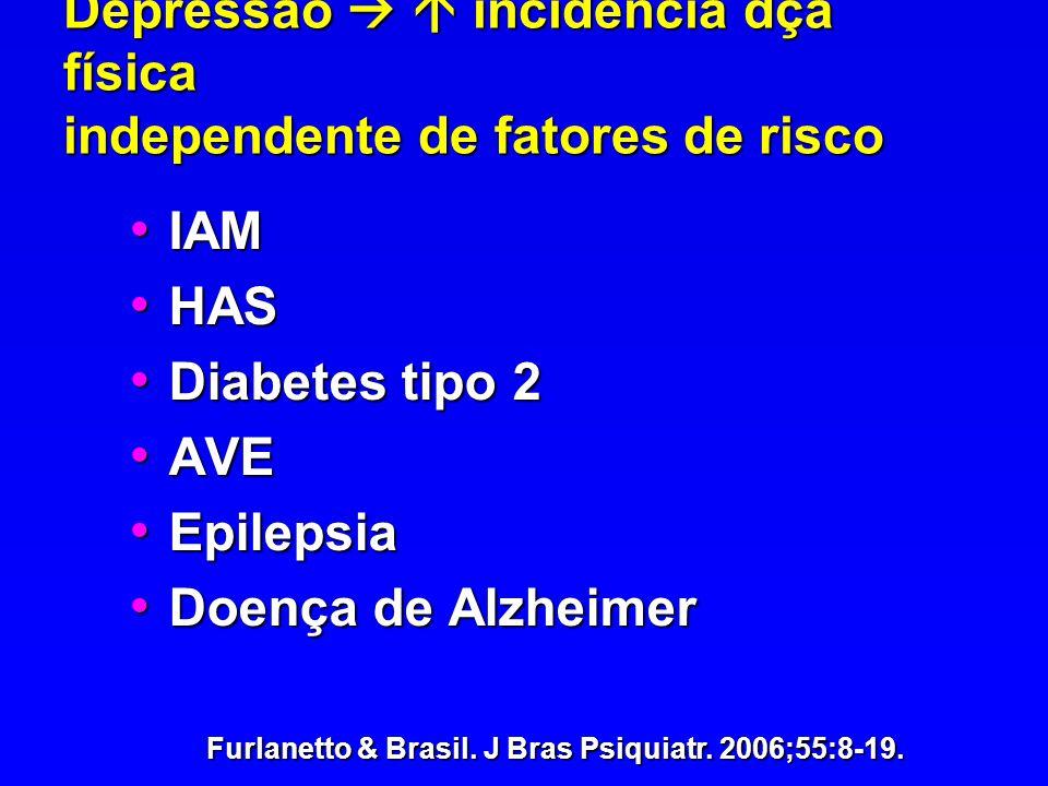 Depressão   incidência dça física independente de fatores de risco
