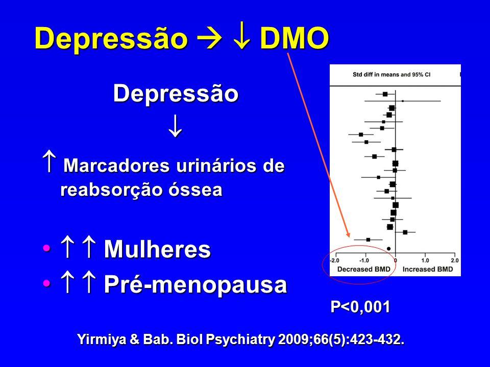 Yirmiya & Bab. Biol Psychiatry 2009;66(5):423-432.