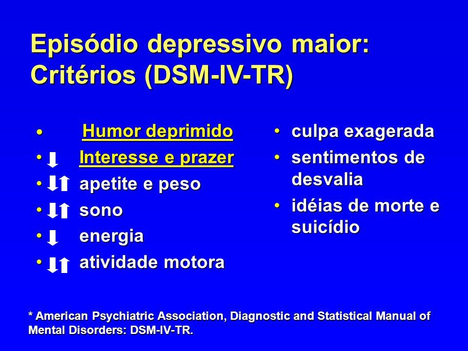 Episódio depressivo maior: Critérios (DSM-IV-TR)