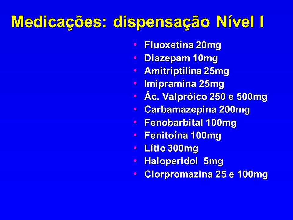 Medicações: dispensação Nível I