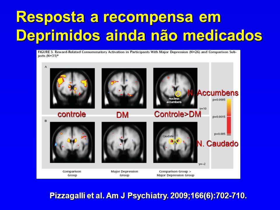 Resposta a recompensa em Deprimidos ainda não medicados