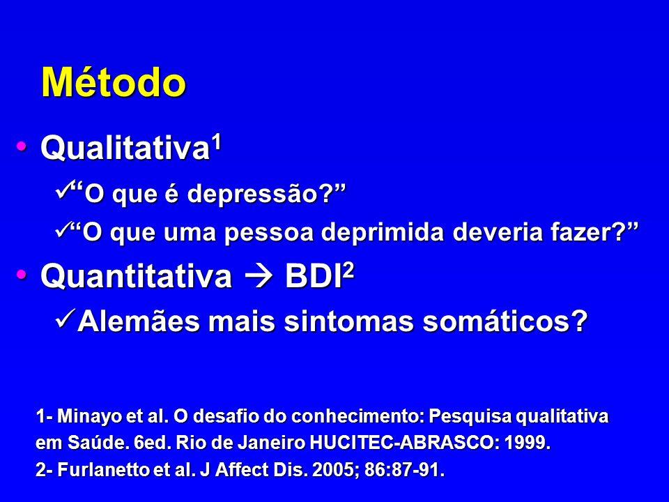 Método Qualitativa1 Quantitativa  BDI2 O que é depressão