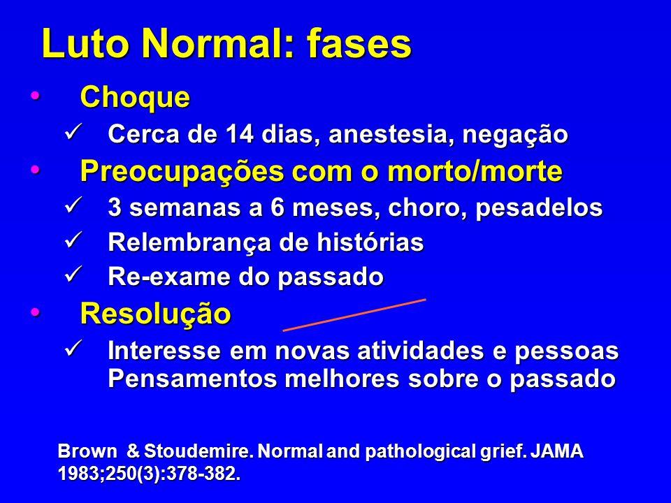 Luto Normal: fases Choque Preocupações com o morto/morte Resolução