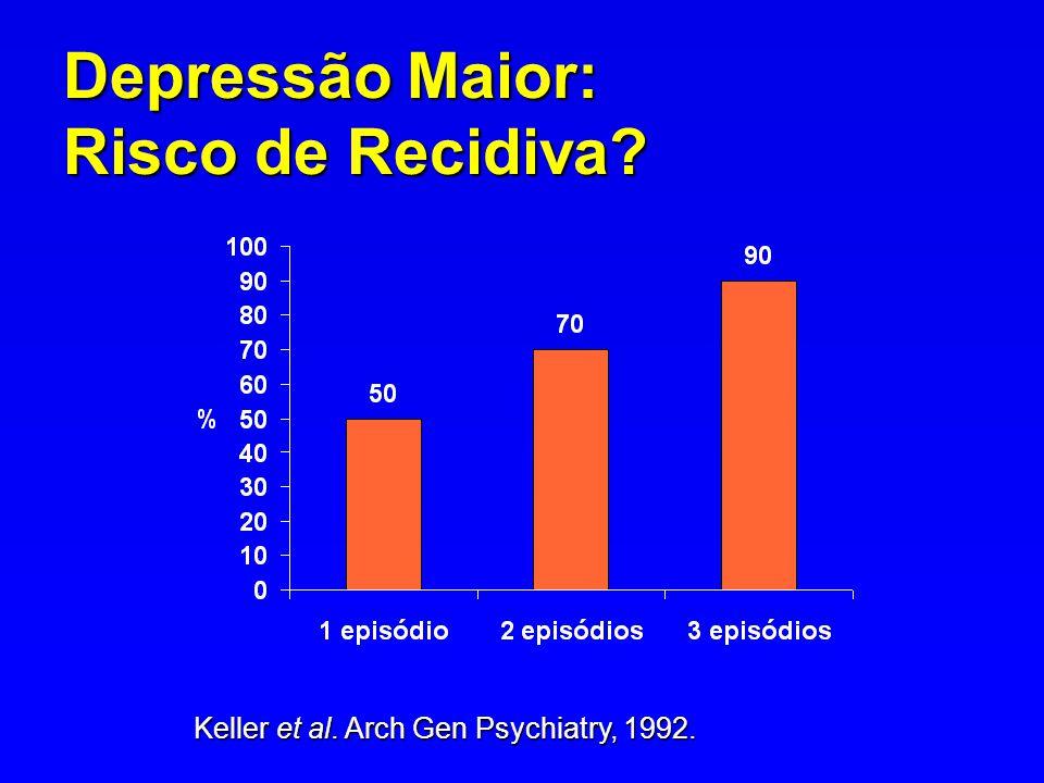 Depressão Maior: Risco de Recidiva