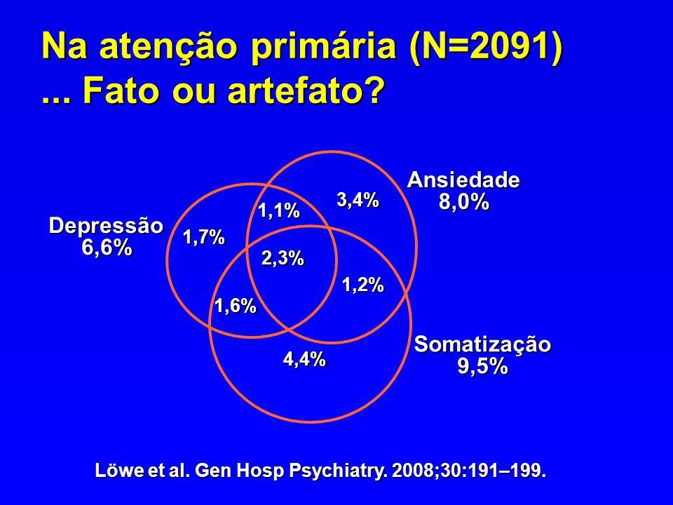 Na atenção primária (N=2091) ... Fato ou artefato