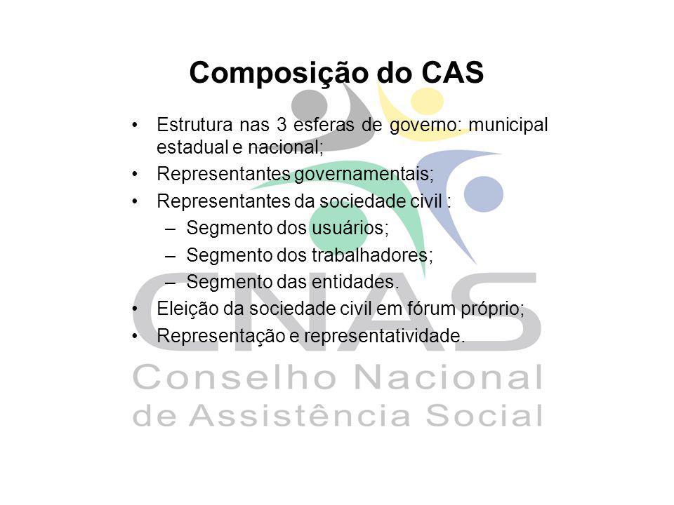 Composição do CAS Estrutura nas 3 esferas de governo: municipal estadual e nacional; Representantes governamentais;