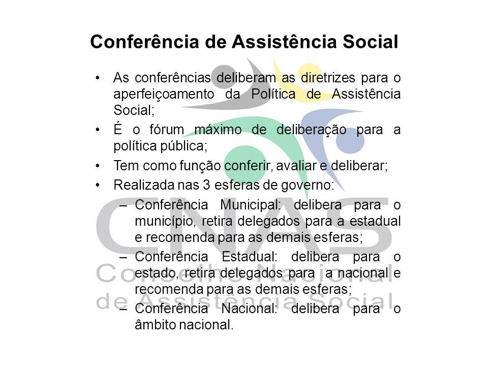 Conferência de Assistência Social