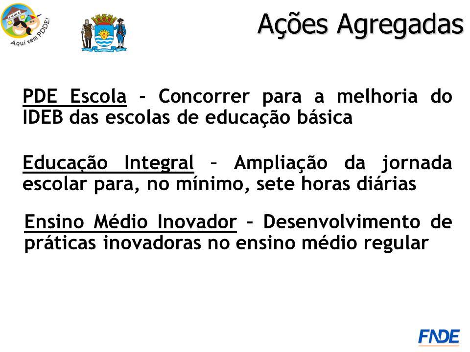 Ações Agregadas PDE Escola - Concorrer para a melhoria do IDEB das escolas de educação básica.