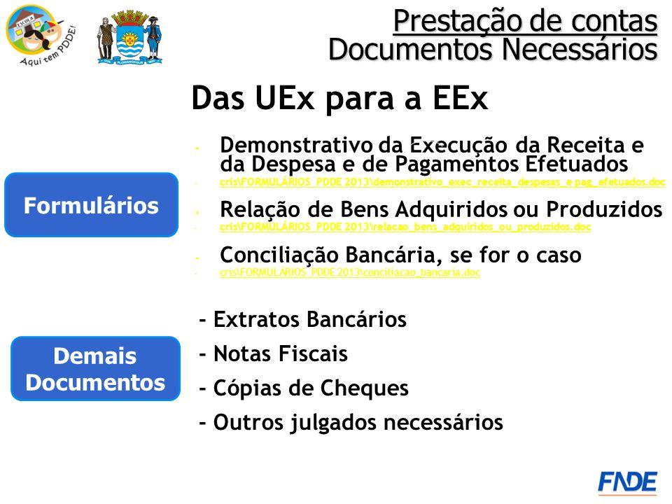 Das UEx para a EEx Prestação de contas Documentos Necessários