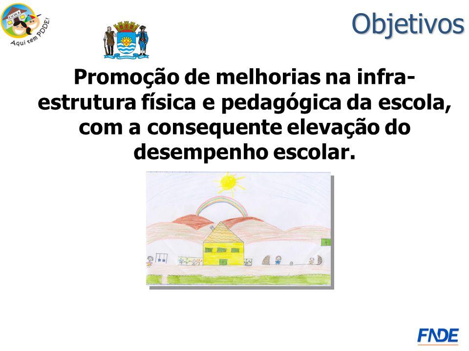Objetivos Promoção de melhorias na infra-estrutura física e pedagógica da escola, com a consequente elevação do desempenho escolar.