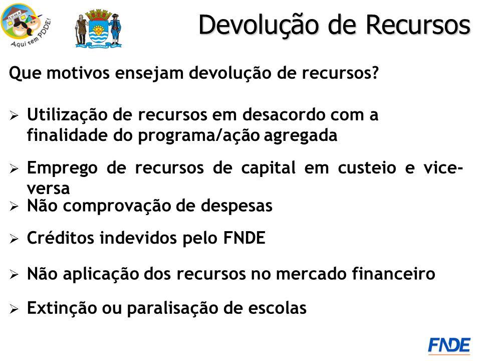 Devolução de Recursos Que motivos ensejam devolução de recursos