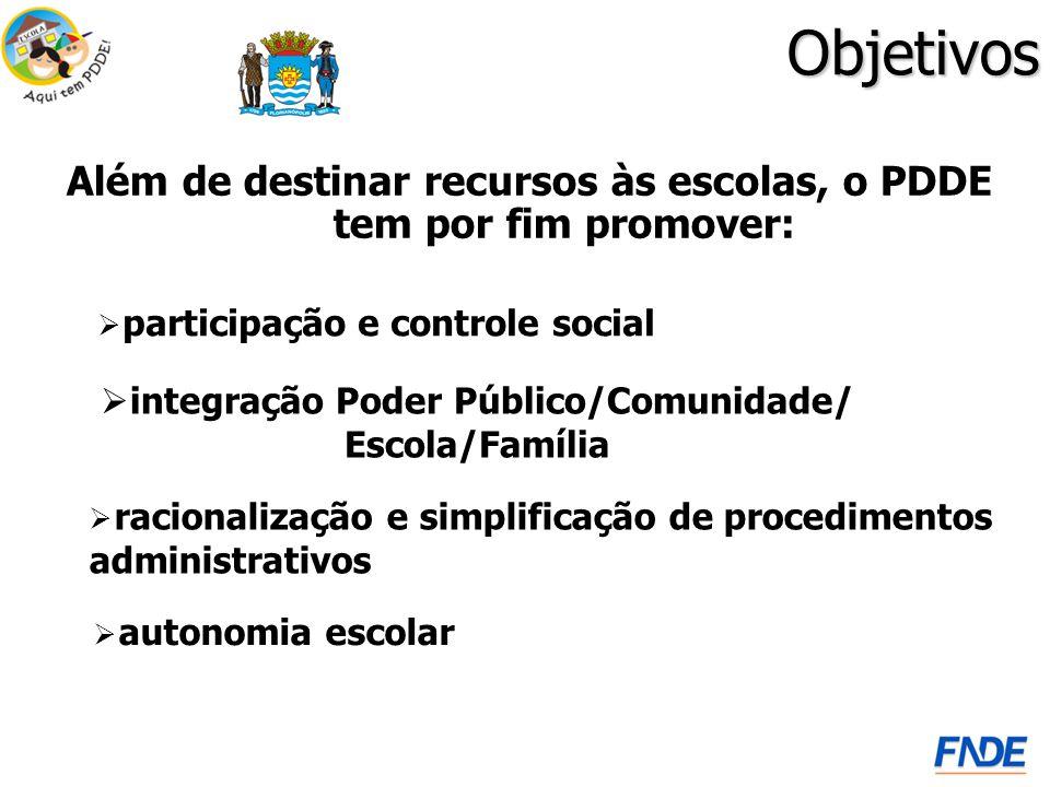 integração Poder Público/Comunidade/