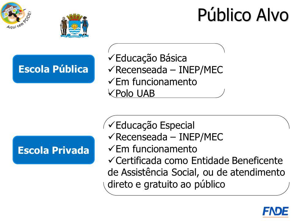 Público Alvo Educação Básica Recenseada – INEP/MEC Escola Pública