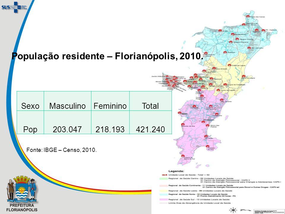 População residente – Florianópolis, 2010.