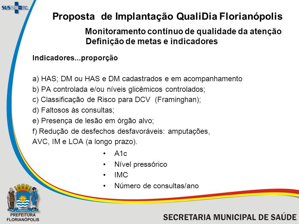 Proposta de Implantação QualiDia Florianópolis