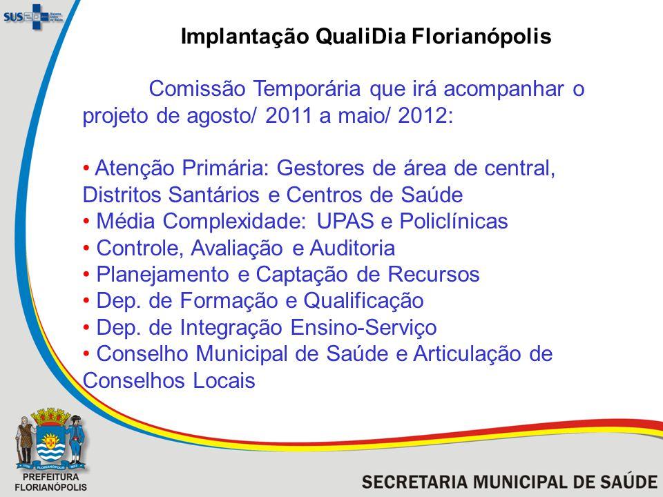 Implantação QualiDia Florianópolis