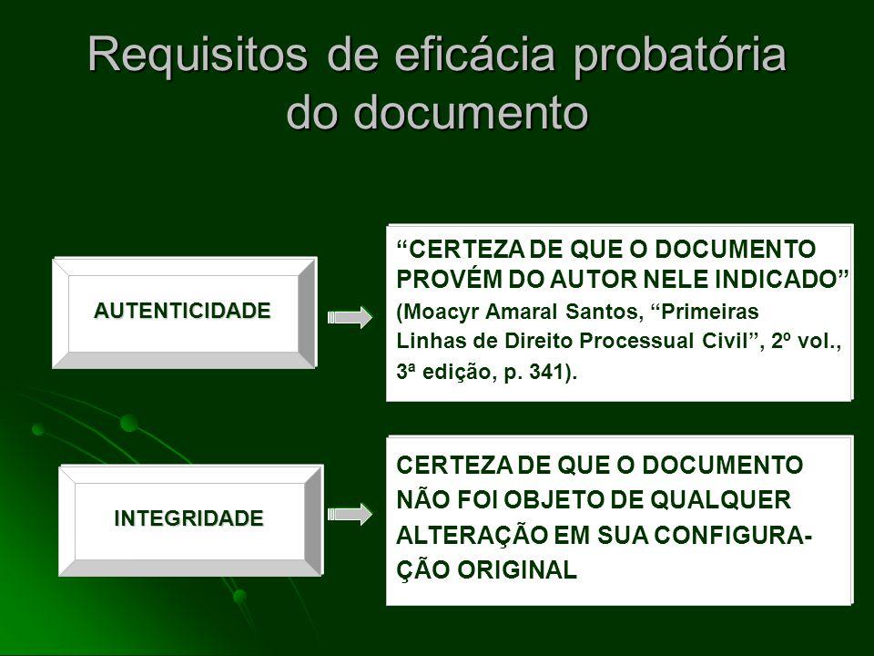 Requisitos de eficácia probatória do documento
