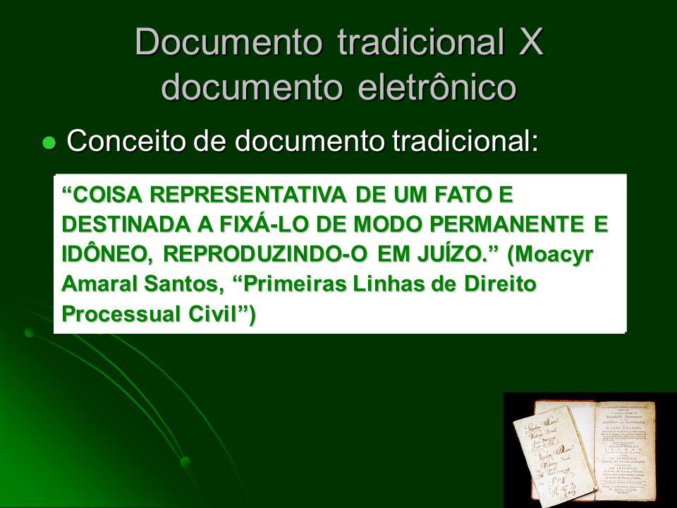 Documento tradicional X documento eletrônico