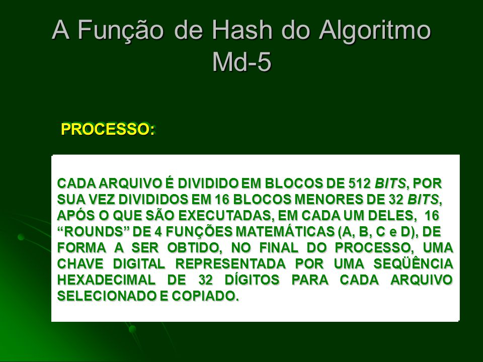 A Função de Hash do Algoritmo Md-5