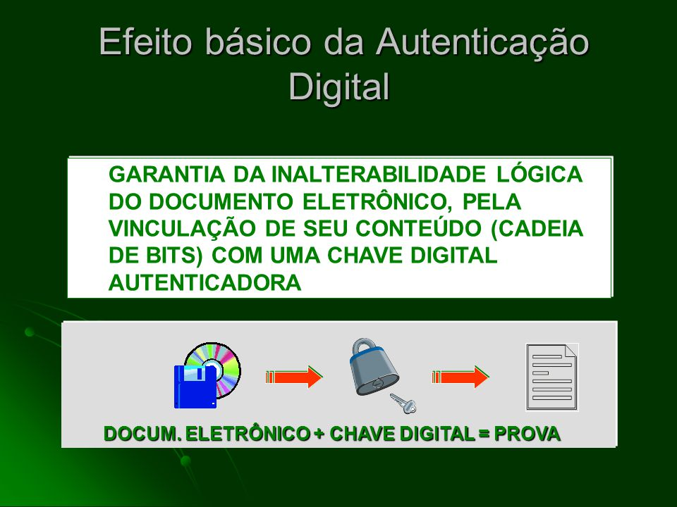 Efeito básico da Autenticação Digital