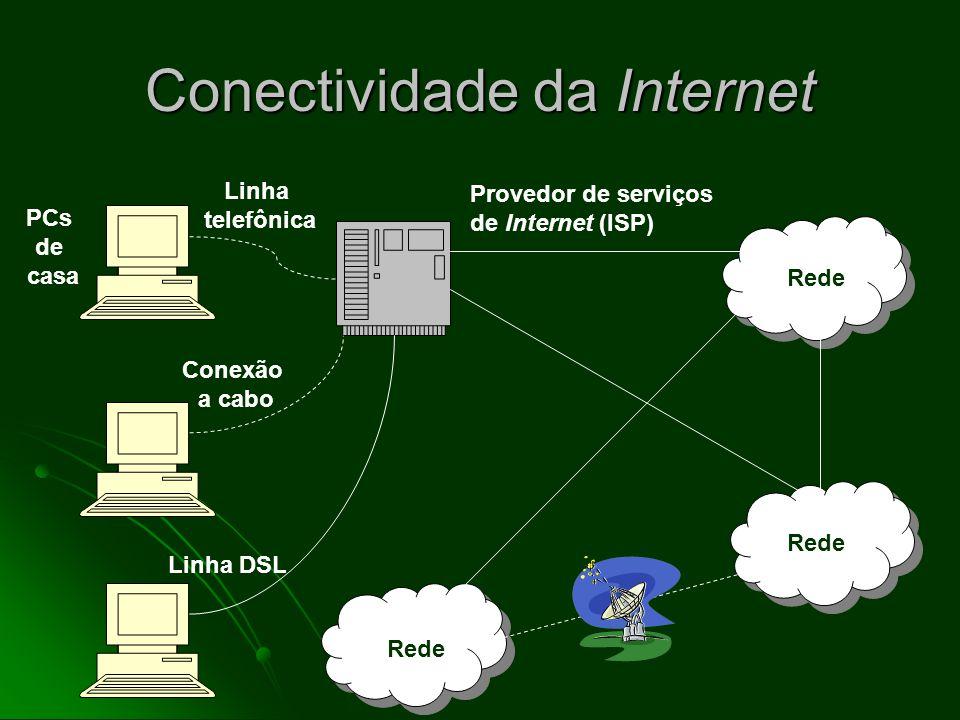 Conectividade da Internet
