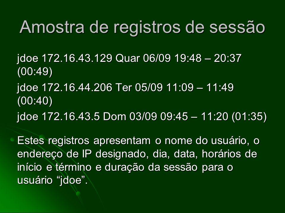 Amostra de registros de sessão