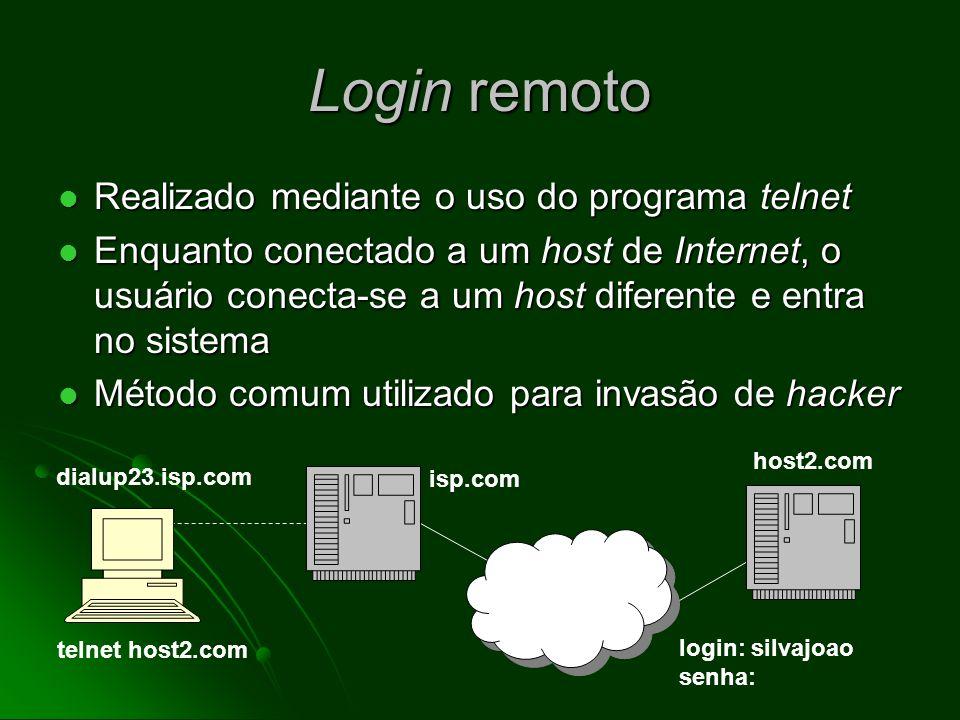Login remoto Realizado mediante o uso do programa telnet