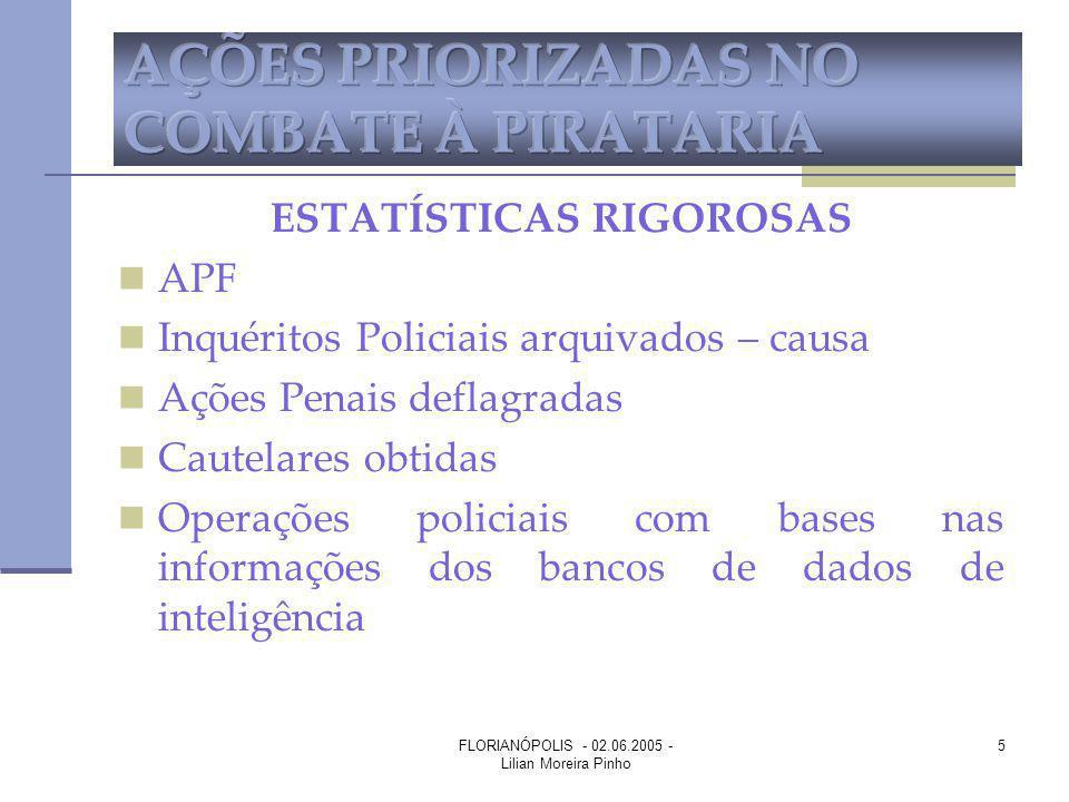 AÇÕES PRIORIZADAS NO COMBATE À PIRATARIA
