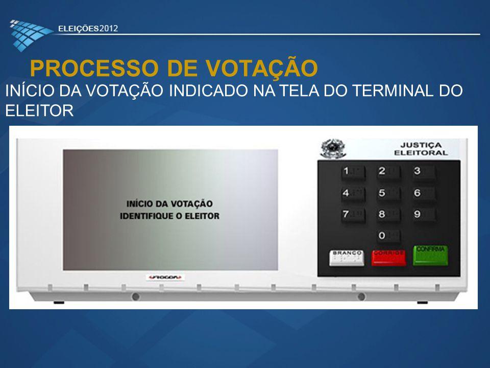 PROCESSO DE VOTAÇÃO INÍCIO DA VOTAÇÃO INDICADO NA TELA DO TERMINAL DO ELEITOR