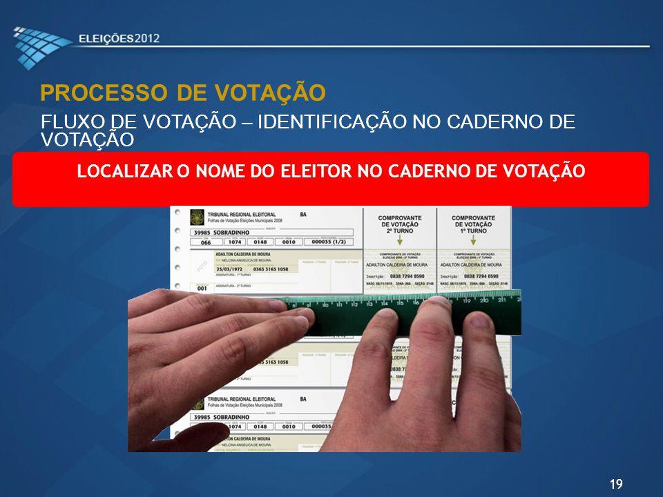 LOCALIZAR O NOME DO ELEITOR NO CADERNO DE VOTAÇÃO