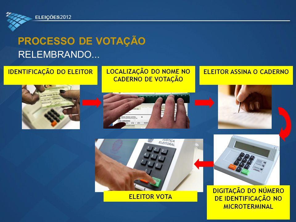 PROCESSO DE VOTAÇÃO RELEMBRANDO... IDENTIFICAÇÃO DO ELEITOR