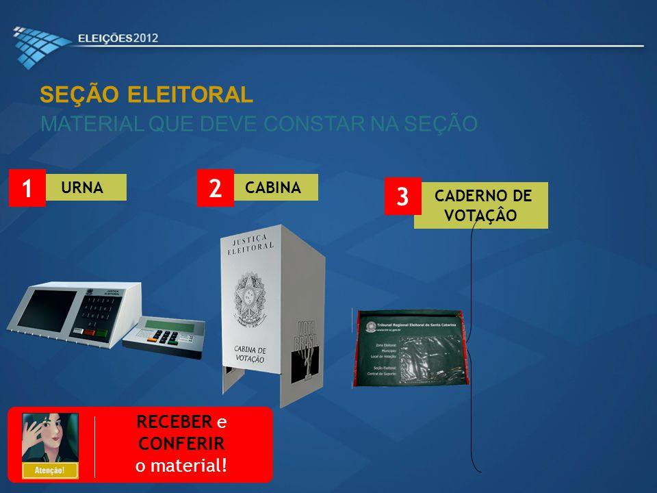 1 2 3 SEÇÃO ELEITORAL MATERIAL QUE DEVE CONSTAR NA SEÇÃO