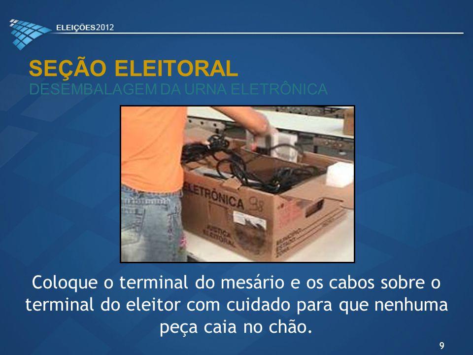 SEÇÃO ELEITORAL DESEMBALAGEM DA URNA ELETRÔNICA.