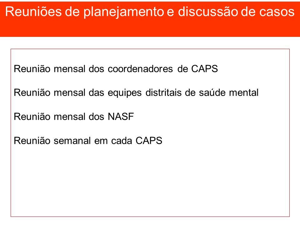 Reuniões de planejamento e discussão de casos