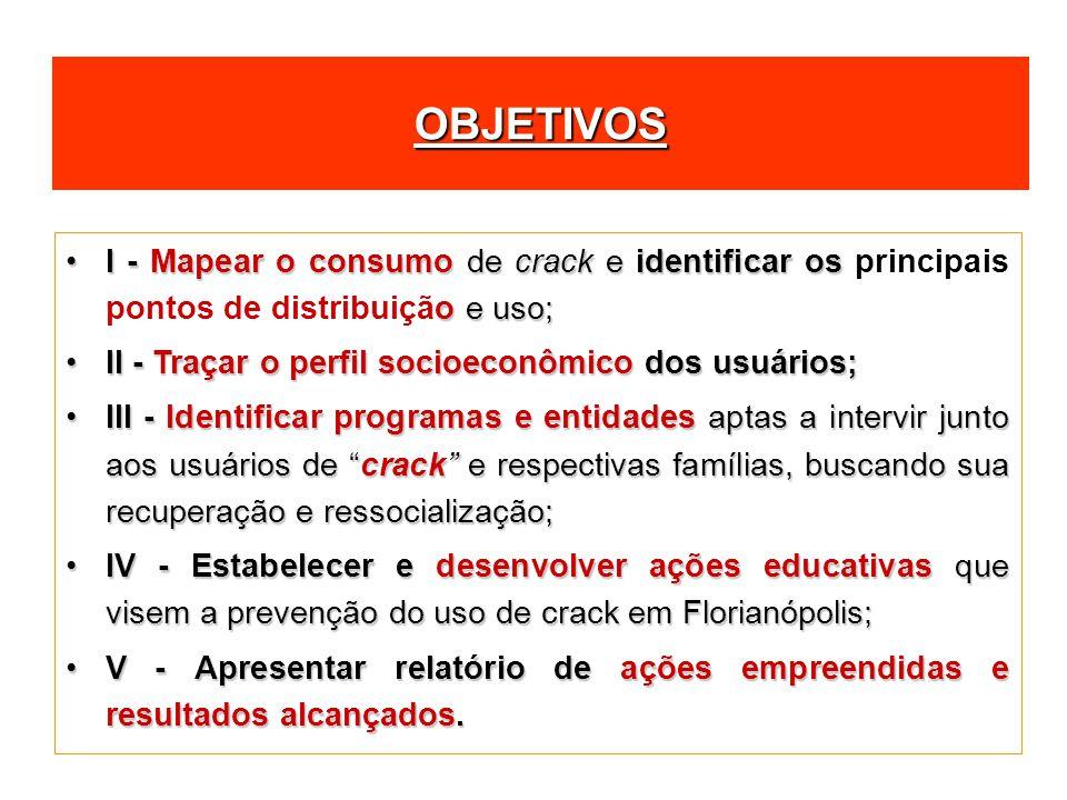 OBJETIVOS I - Mapear o consumo de crack e identificar os principais pontos de distribuição e uso; II - Traçar o perfil socioeconômico dos usuários;