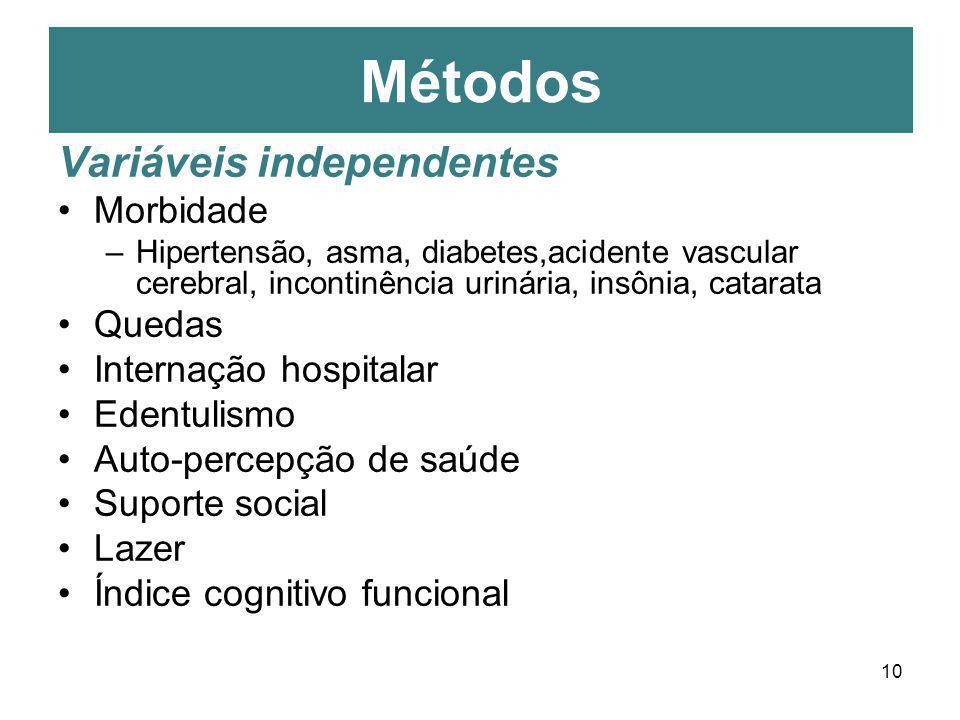Métodos Variáveis independentes Morbidade Quedas Internação hospitalar