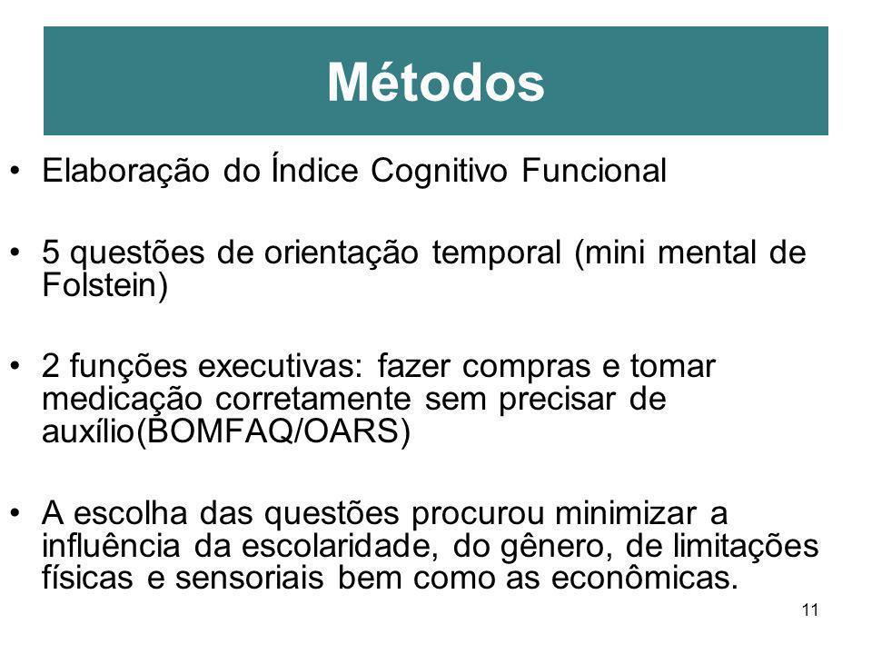 Métodos Elaboração do Índice Cognitivo Funcional