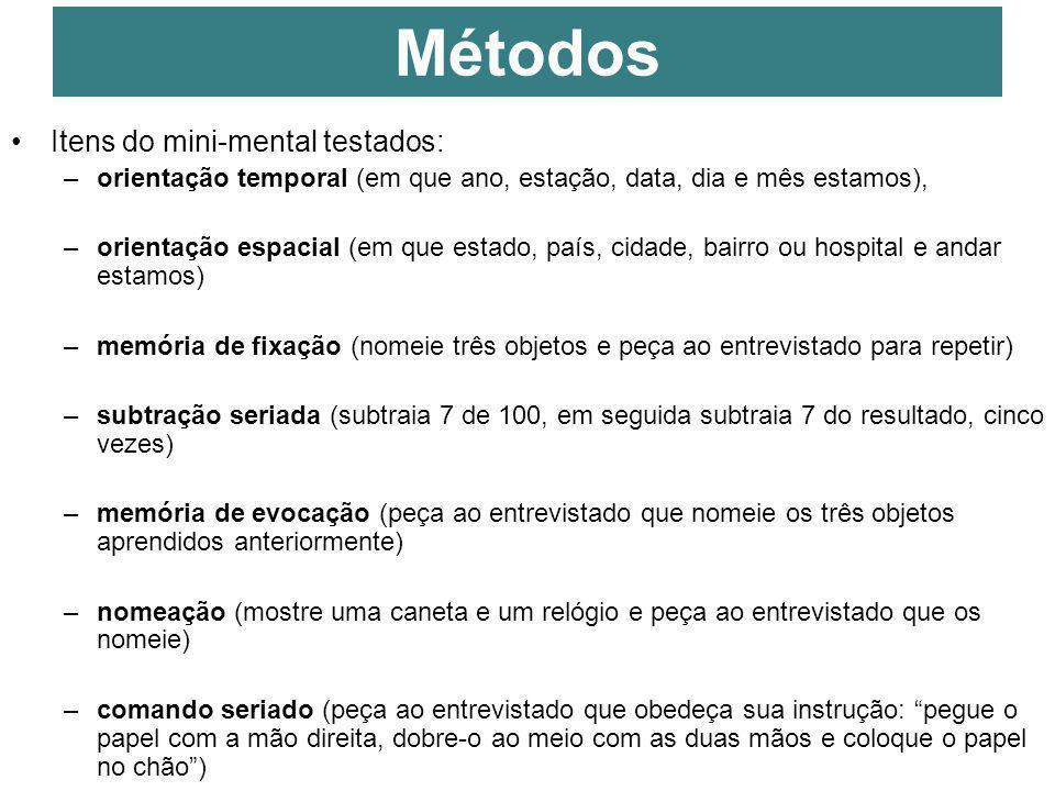 Métodos Itens do mini-mental testados: