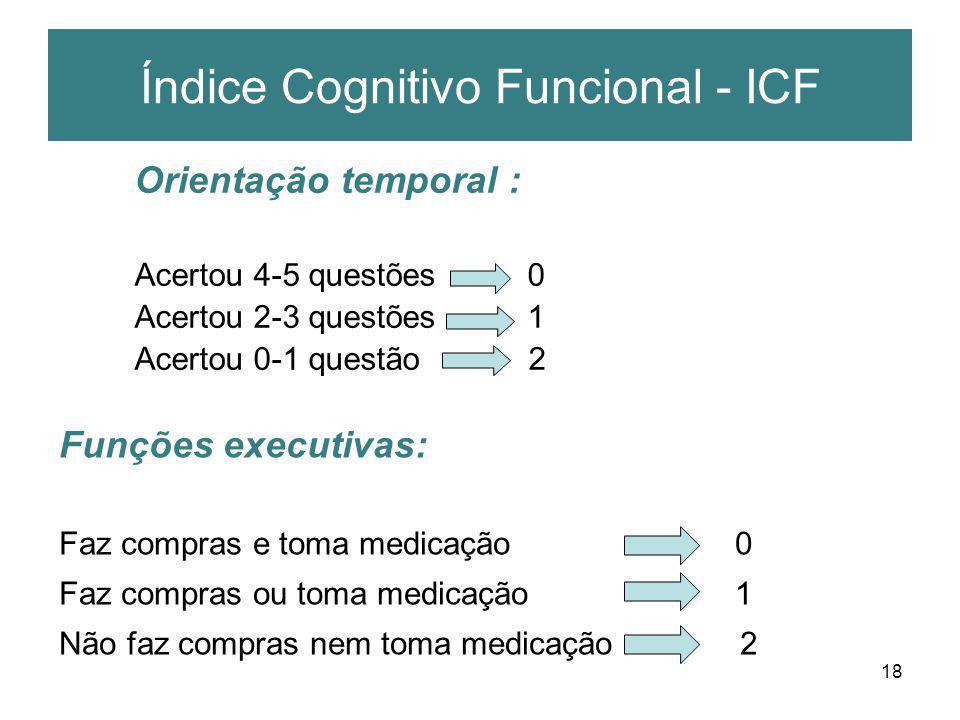 Índice Cognitivo Funcional - ICF