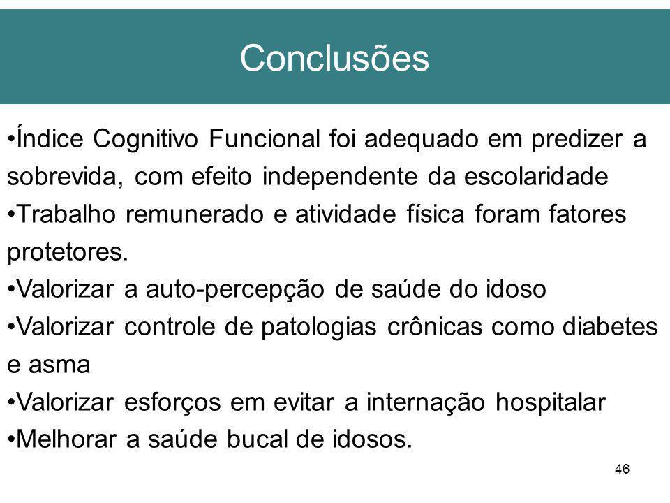 Conclusões Índice Cognitivo Funcional foi adequado em predizer a sobrevida, com efeito independente da escolaridade.