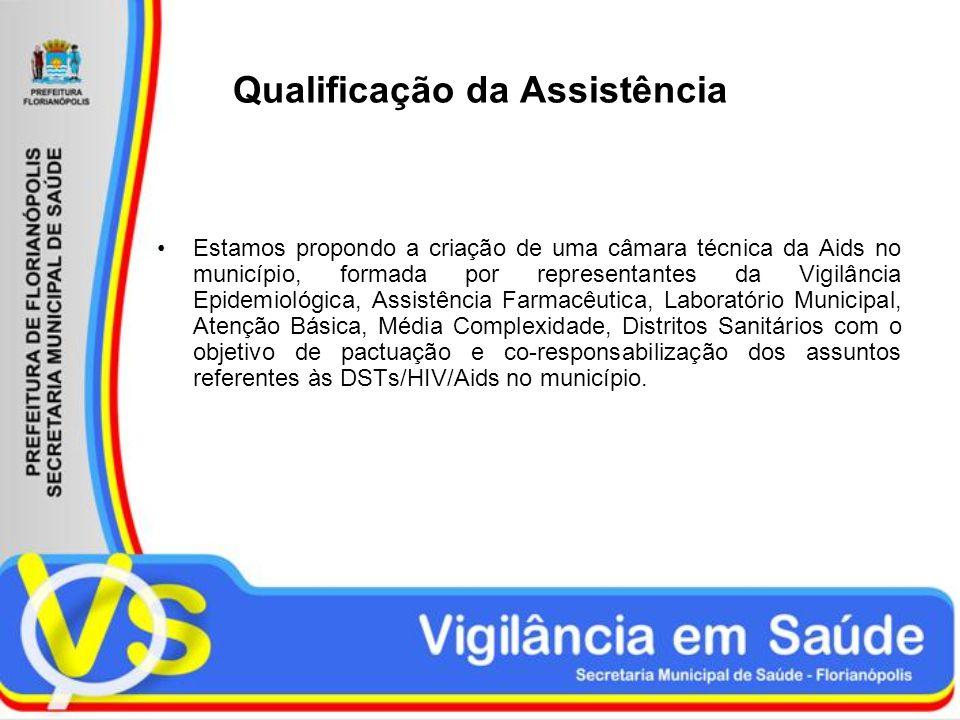 Qualificação da Assistência